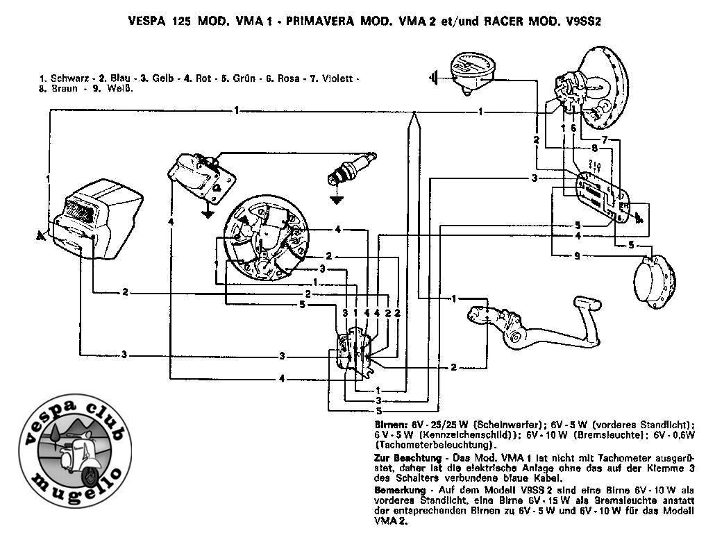 Schema Elettrico Vespa Et3 : Schemi elettrici vespa