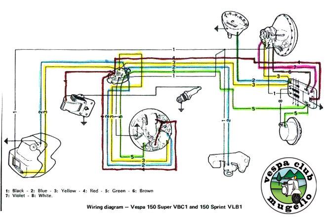 Schema Elettrico Vespa 50 Special : Schemi elettrici vespa