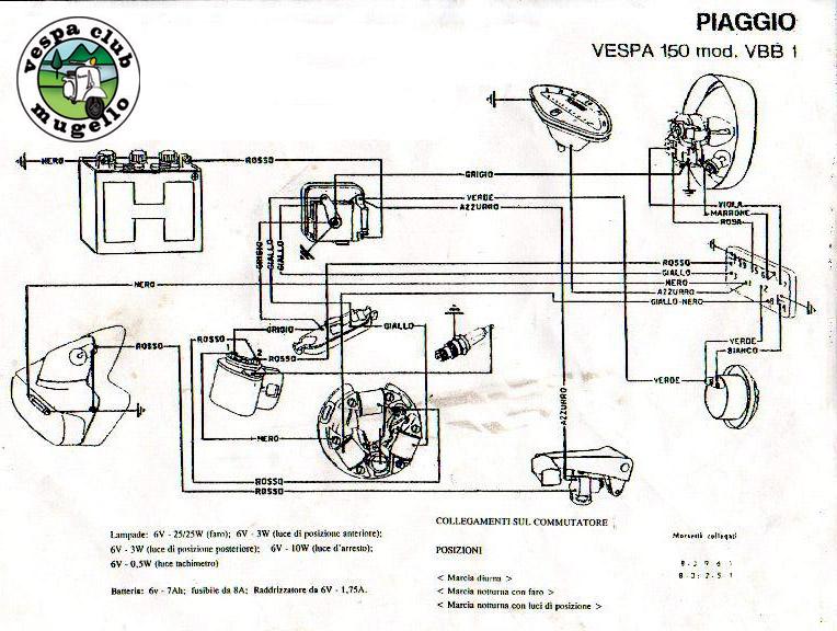 Schemi Elettrici Vespa : Schemi elettrici vespa
