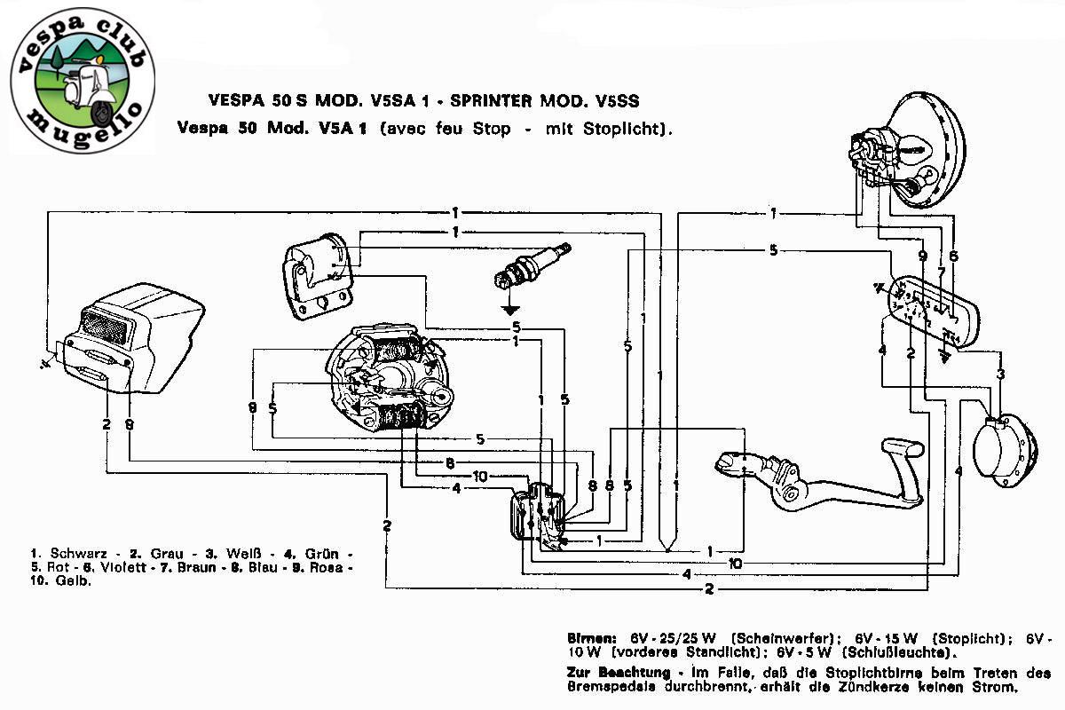 Schemi Elettrici Vespa Wiring Diagram Vl1 50 S V5sa1 V5a150ss