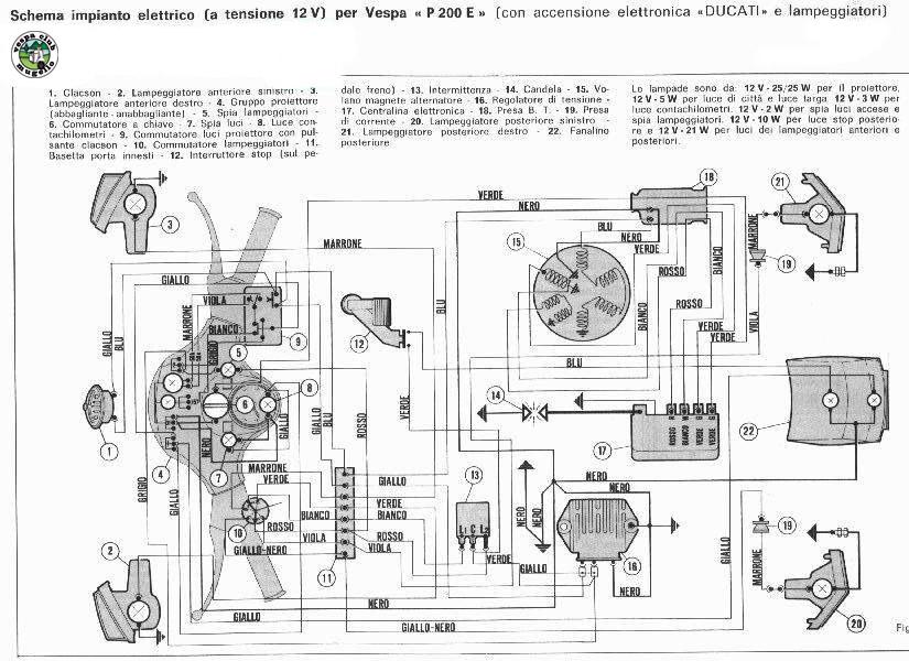 Schemi elettrici vespa for Came zbx74 78 schema