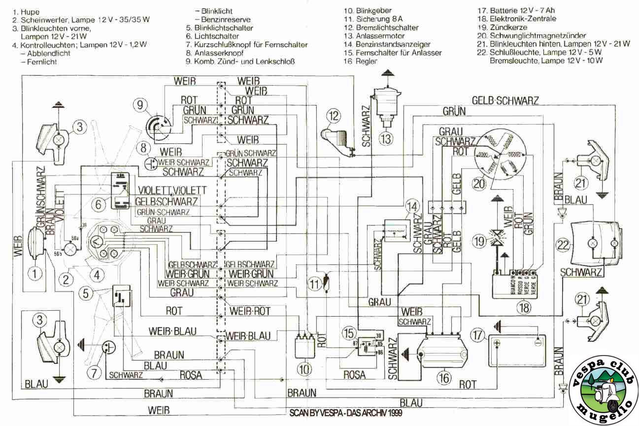 Schemi Elettrici Mercedes : Schemi elettrici vespa
