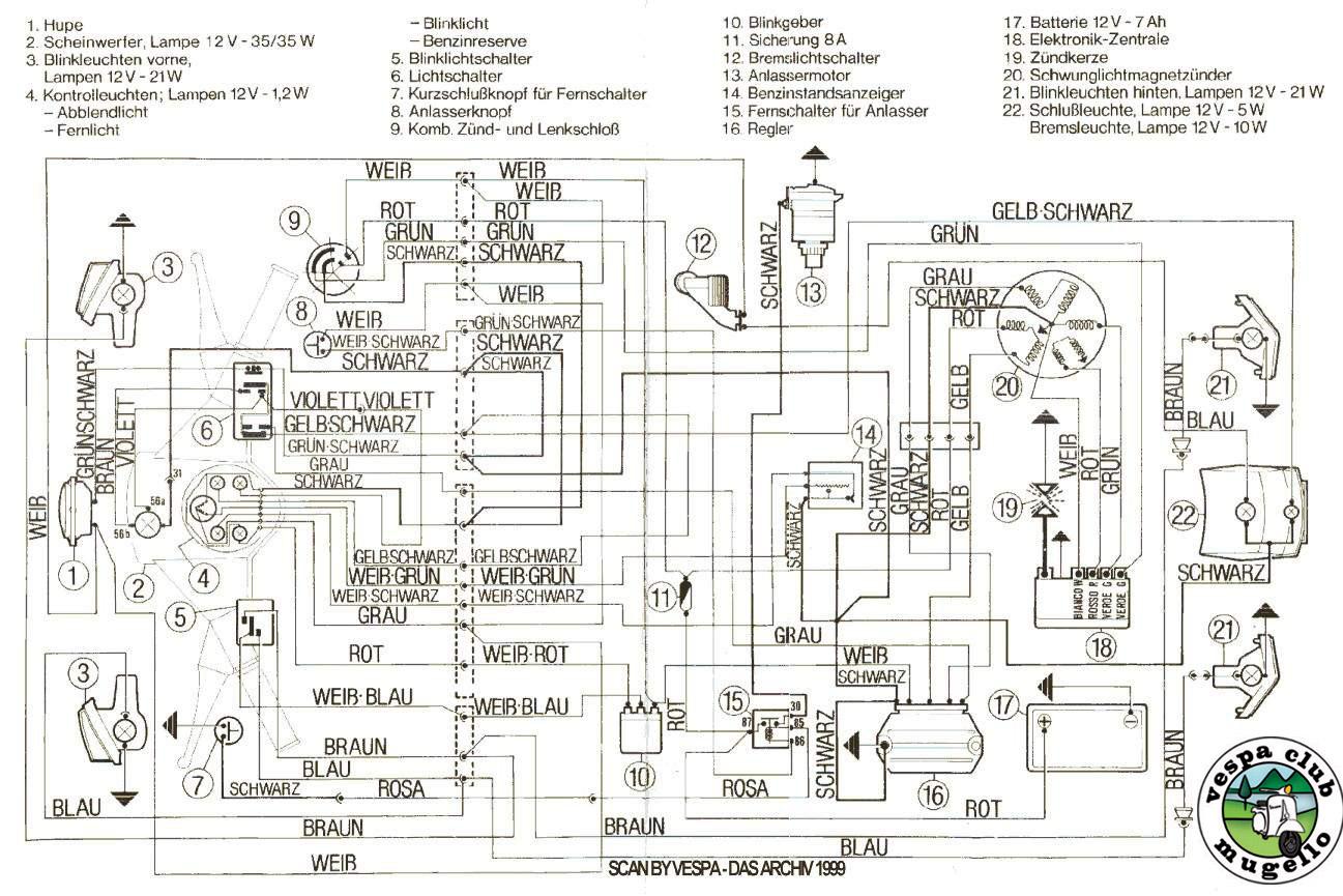 Schemi Elettrici Lavatrici : Schemi elettrici vespa